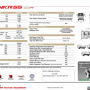 Daftar Harga dan Spesifikasi Isuzu ELF NKR 55