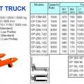 Manual Truck Pallet