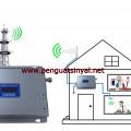 Penguat Sinyal Internet 3G, WCDMA, HSPA, HSDPA, HSUPA, UMTS