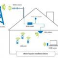 penguatsinyal tripleband antena gsm 2g 3g 4g lte   harga nurah  kwalitas terjamin