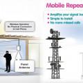 solusi penguat sinyal hp modem all operator kalimantan sulawesi papua