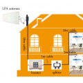 paket antena boster repeater penguat sinyal hp modem telkomsel