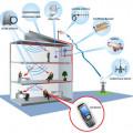 termurah dualband gsm 3g indor atena signal rumah pabrik ruko