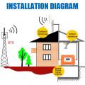pengaut signal repeater  boster  rf 980  antena telkomsel