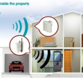 Penguat Sinyal GSM RF-980 GSM 900mhz rumah kantor  jakarta bali sumatra
