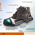 Jual Sepatu Safety Berbagai Merek Murah dan Lengkap